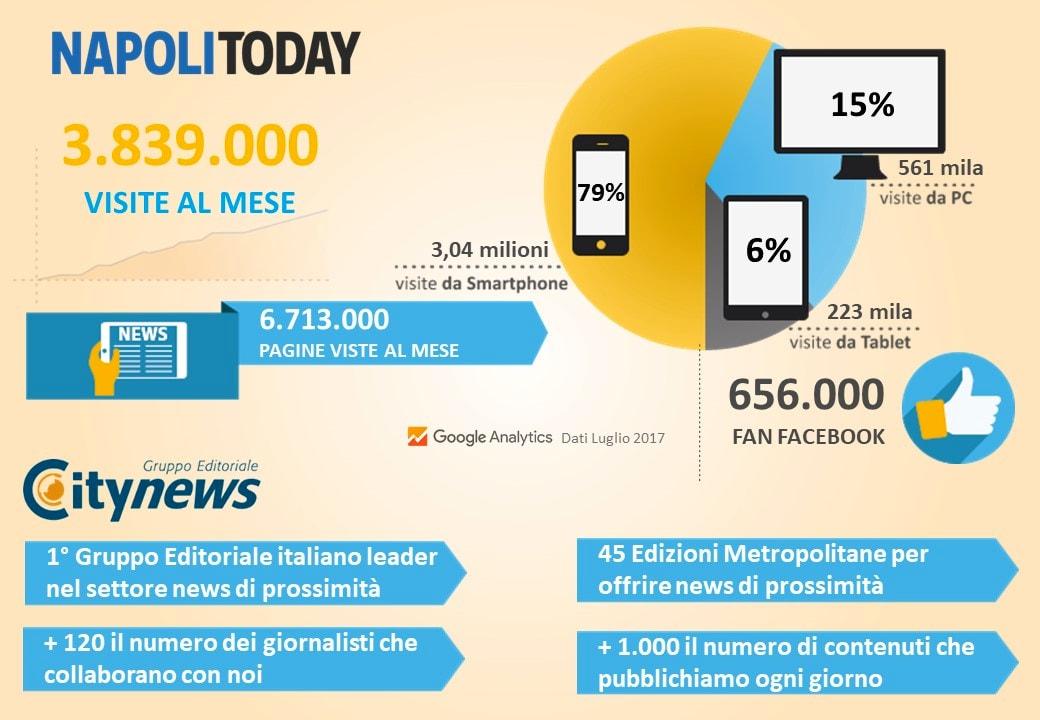 Infografica_Napoli-3